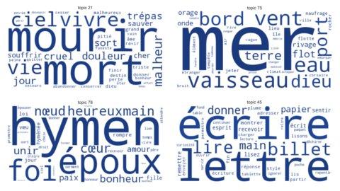 Abbildung 6: Visualisierung von Topics als Wordcloud